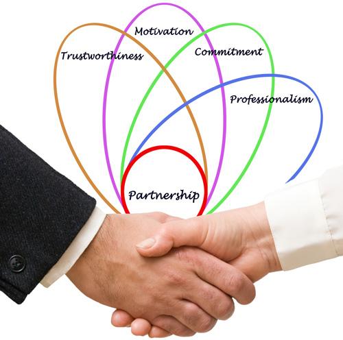 financial-dream-team-image-productivity